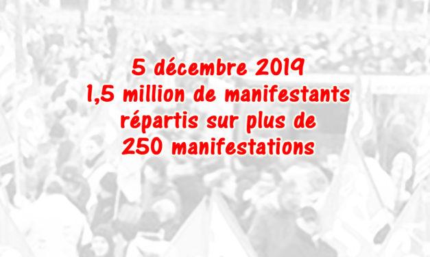 5 décembre: une forte mobilisation des métallurgistes à poursuivre, à amplifier, dans les entreprises et dans la rue!